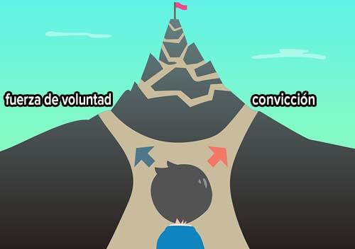 Fuerza de voluntad vs. Convicción